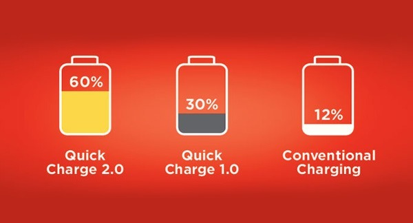 Qualcomm Quick Charge en action