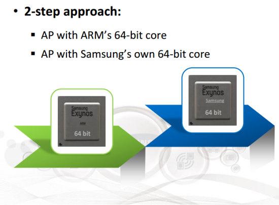 Sasmung et son propre CPU en 2016