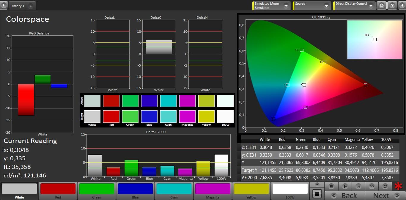 Galaxy s6 edge tests et benchmark de l 39 cran courb face for Test ecran photo
