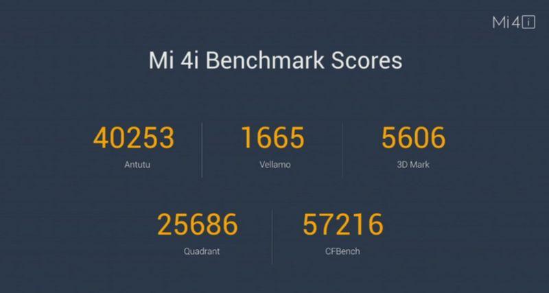 benchmarks Xiaomi Mi4i