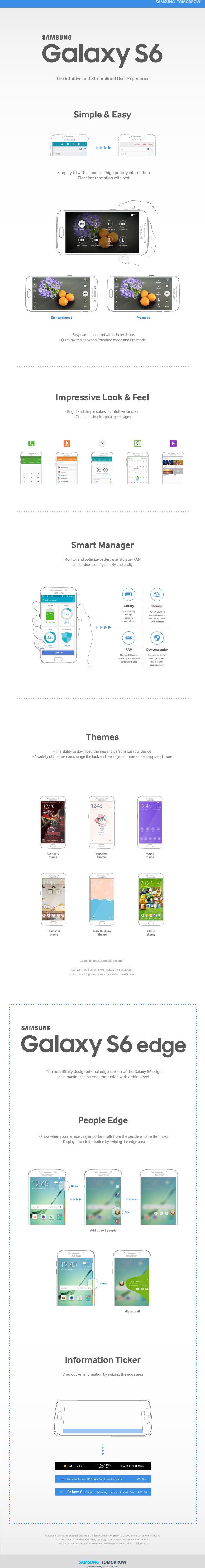 Galaxy S6 TouchWiz