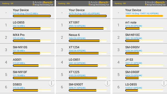galaxy s6 benchmark stockage