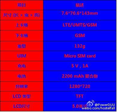 Huawei P8 Lite dimensions