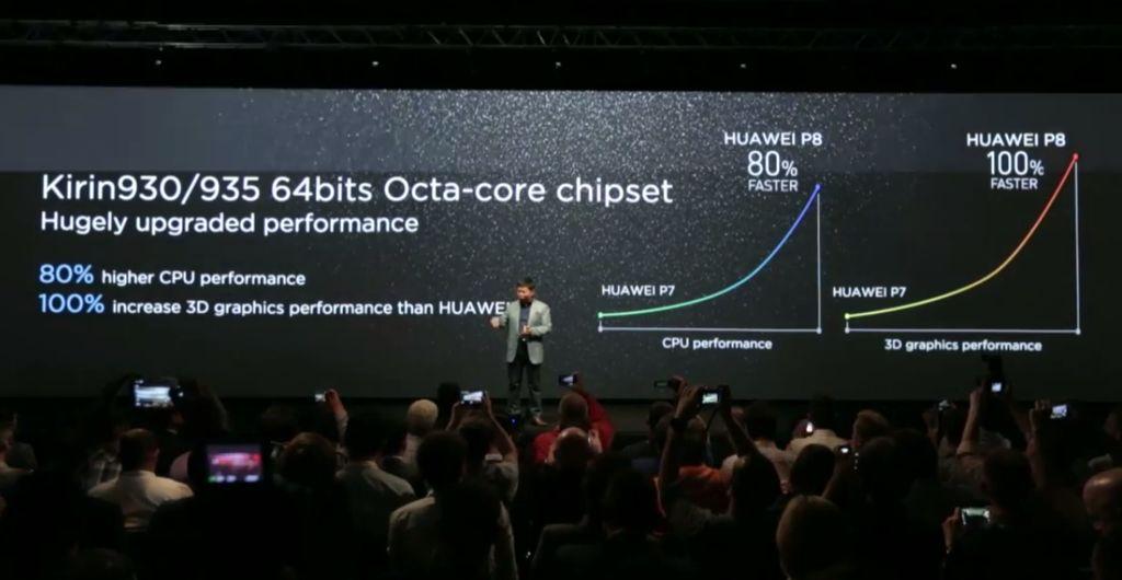 processeur Huawei P8