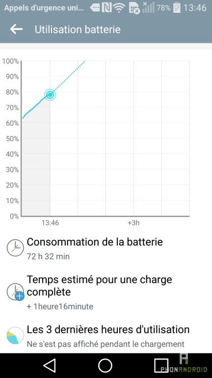 LG G Flex 2, la batterie