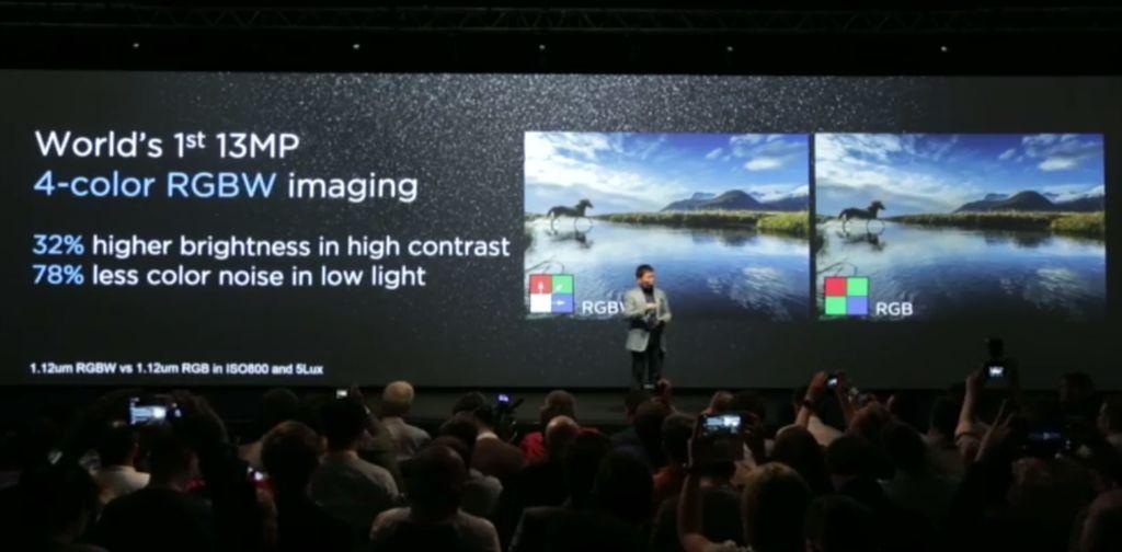 Huawei P8 RGBW