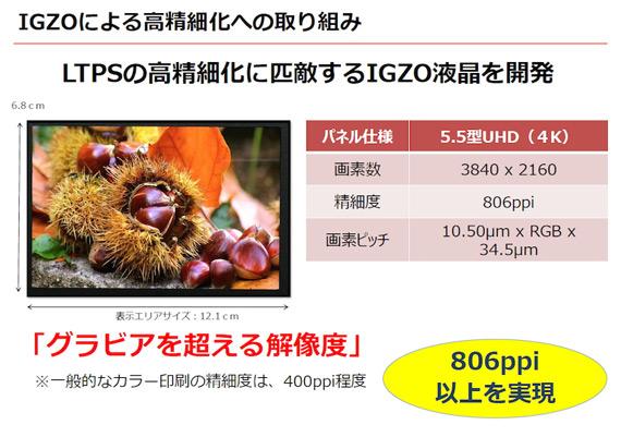 Sharp ecran 4K