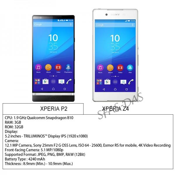Sony Xperia P2 fiche technique