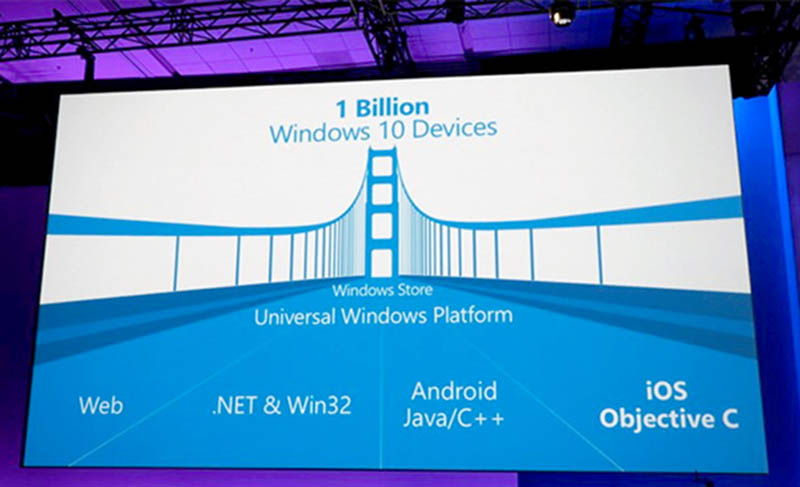 windows 10 applications android ios