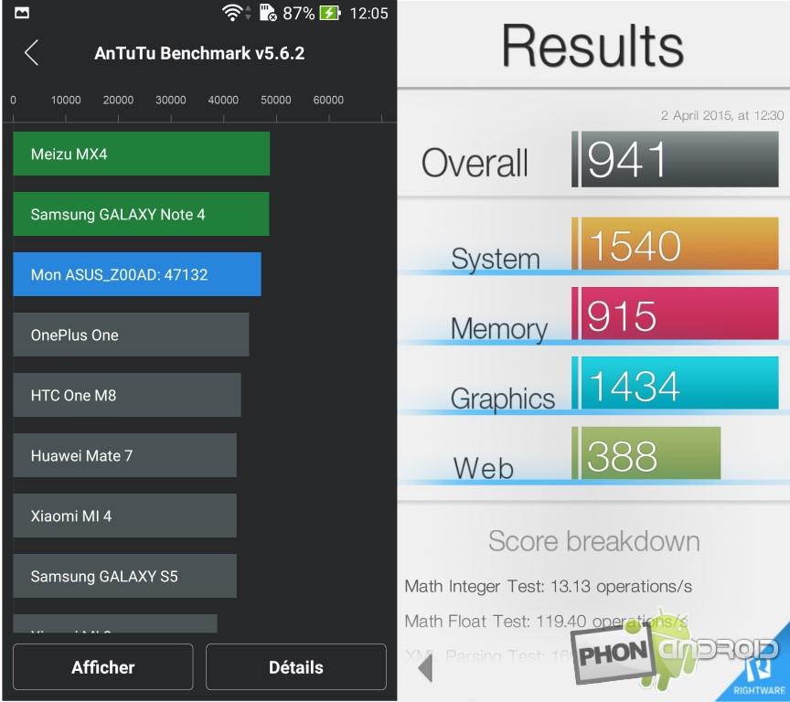 Zenfone 2, Antutu benchmark
