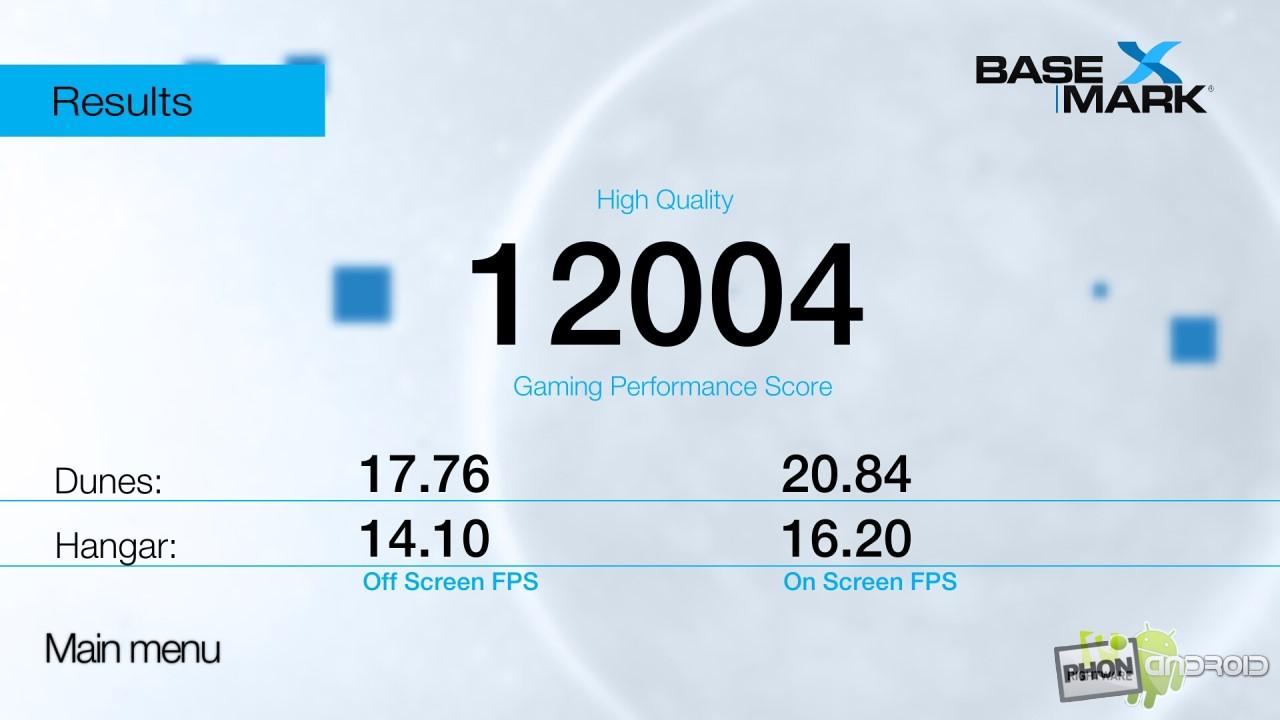 Zenfone 2, Basemark X