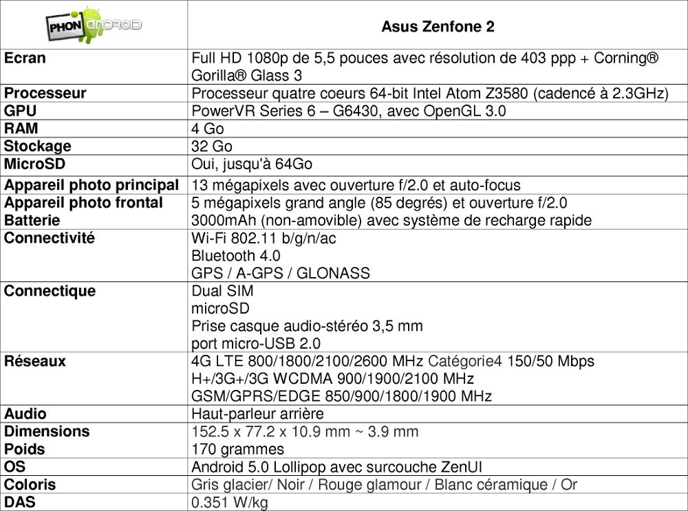 Zenfone 2, fiche technique