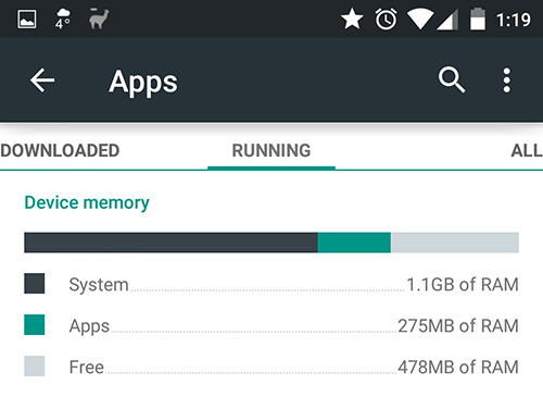 Android Lollipop bug