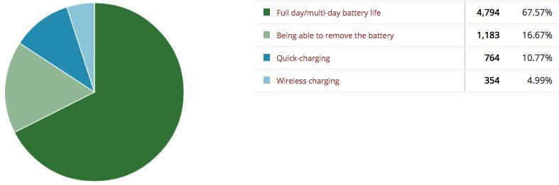 etude batterie