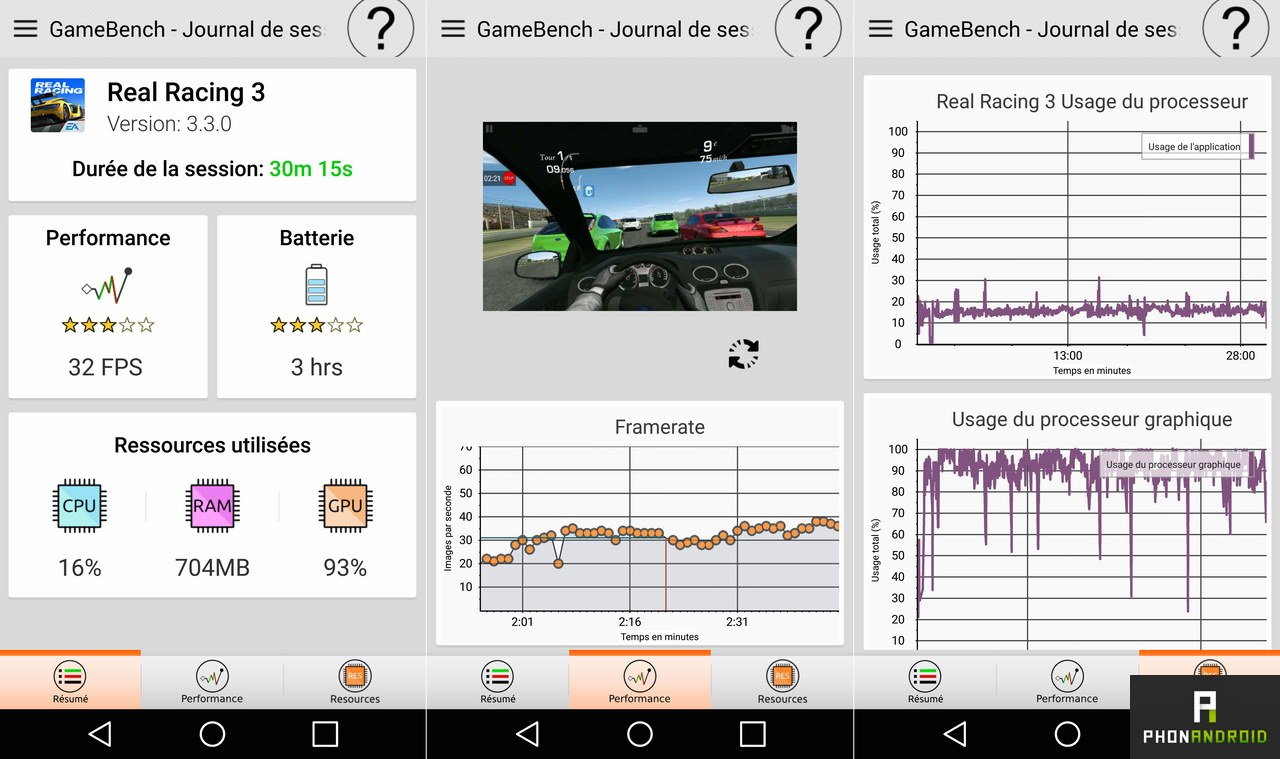 lg g4 performances jeu gamebench