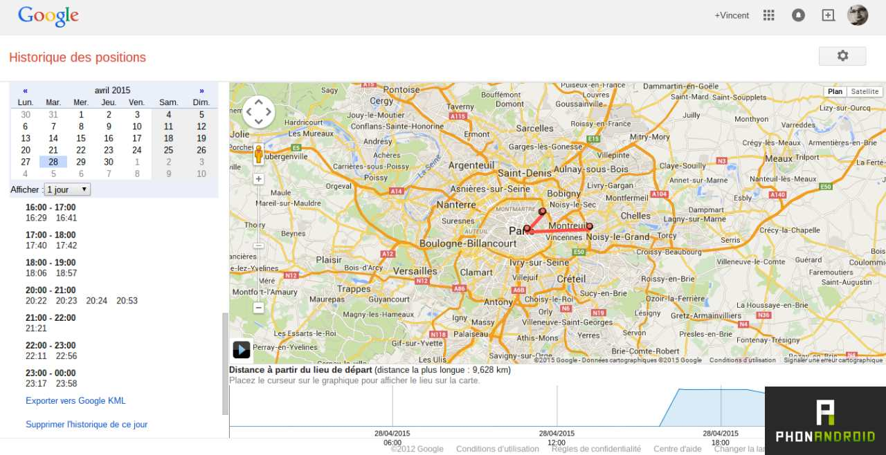 Localisation Google Exemple Ping
