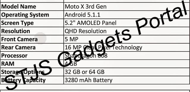 Moto X 2015 fiche technique
