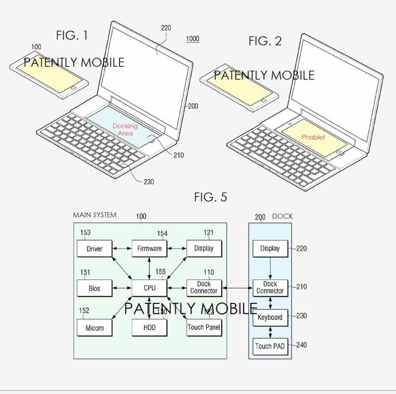 samsung brevet phablette notebook hybride