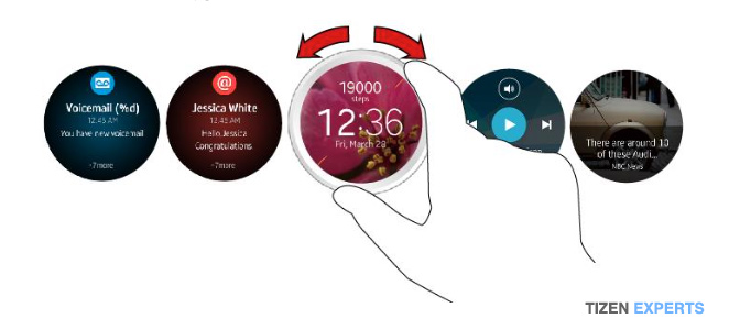 Samsung Gear A bague rotative