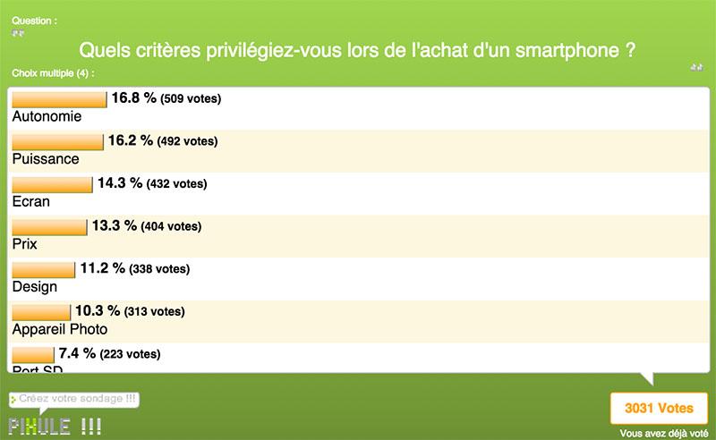 sondage smartphone parfait