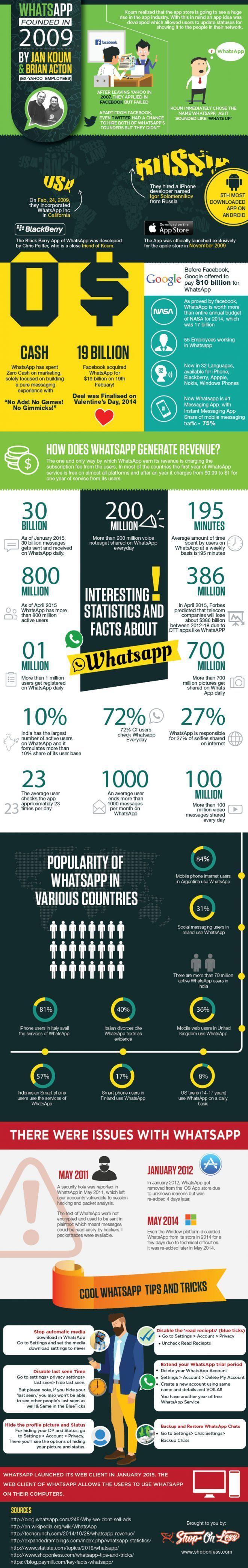 WhatsApp infographie