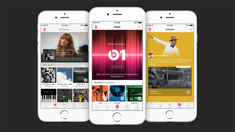apple music remuneration artistes