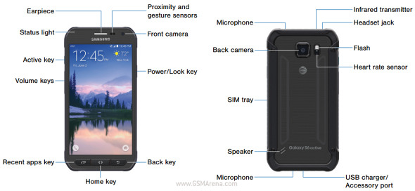 Galaxy S6 Active descriptif