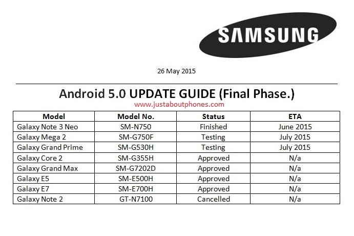 mises à jour Samsung