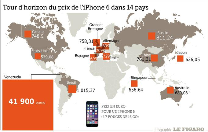 prix iphone 6 monde