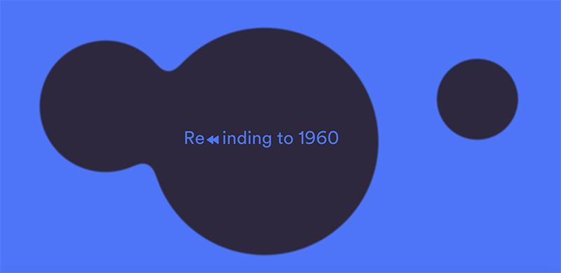 spotify taste rewind test