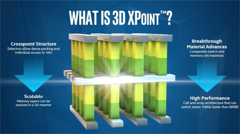 3D XPoint mémoire révolutionnaire