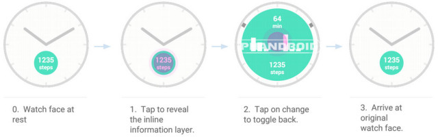 Android Wear watch face fitness