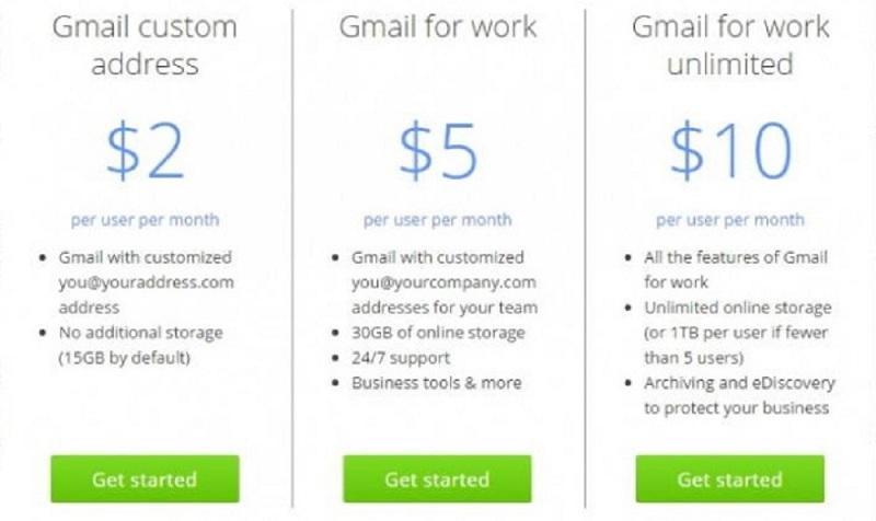 Gmail payant 2 € par mois professionnels