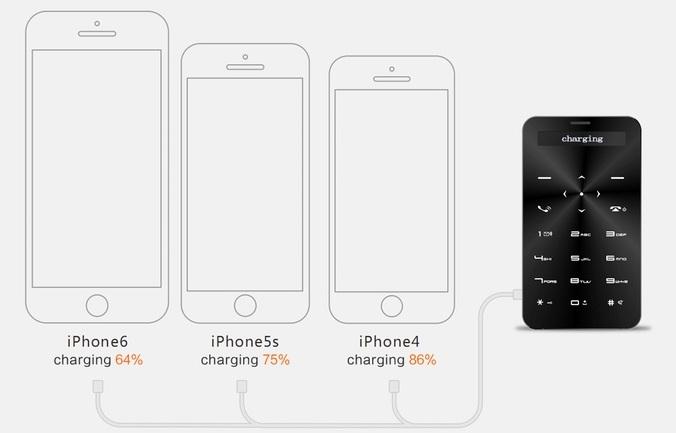 Janus One Telephone autonomie 3 mois recharge