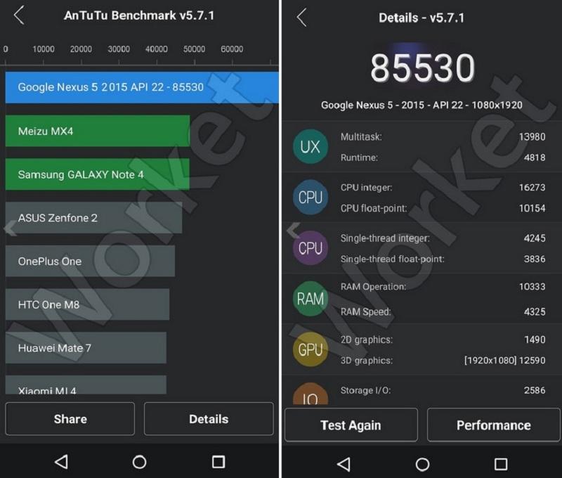 Nexus 5 2015 AnTuTu score