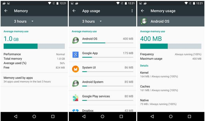 Android M gestion RAM