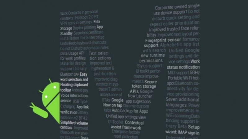Boîte vocale visuelle Android M poster
