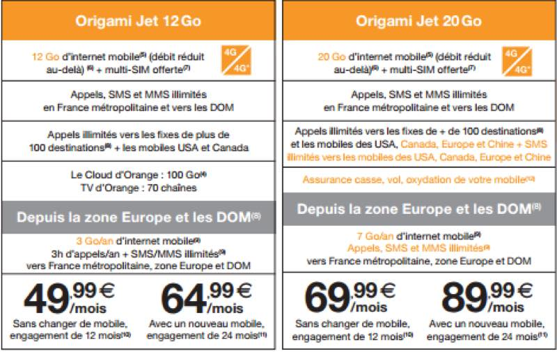 forfaits mobile orange prix
