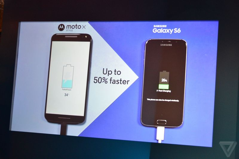 Moto X Style recharge rapide