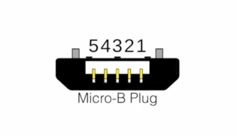 Micro-Flip prise mâle