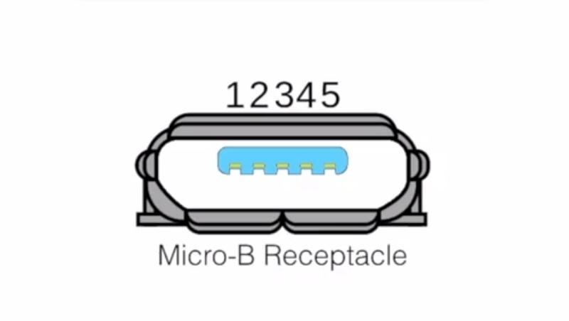 Micro-Flip prise fem
