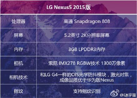fiche technique Nexus 5 2015