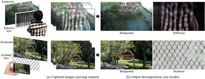 Algorithme anti-reflet Google MIT