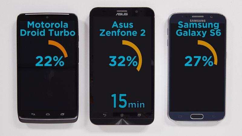 smartphones rapide charger
