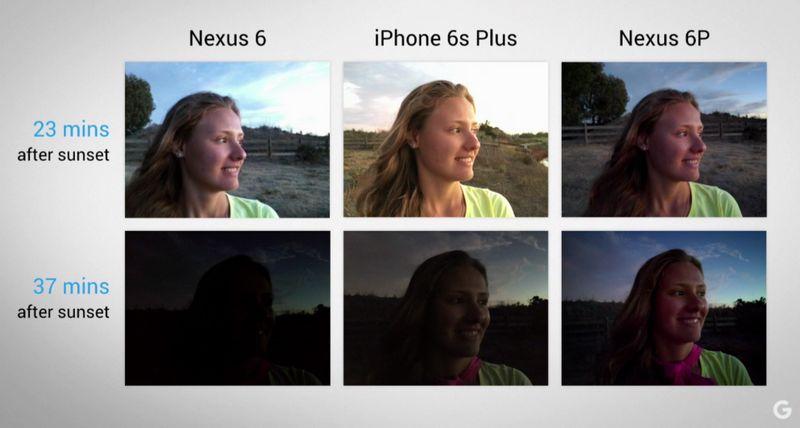 capteur photo Nexus 6P photosites