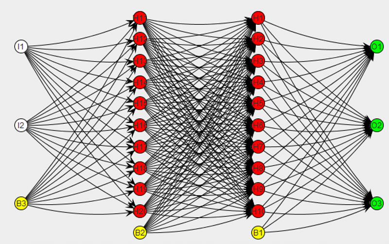 google voice intelligence artificielle
