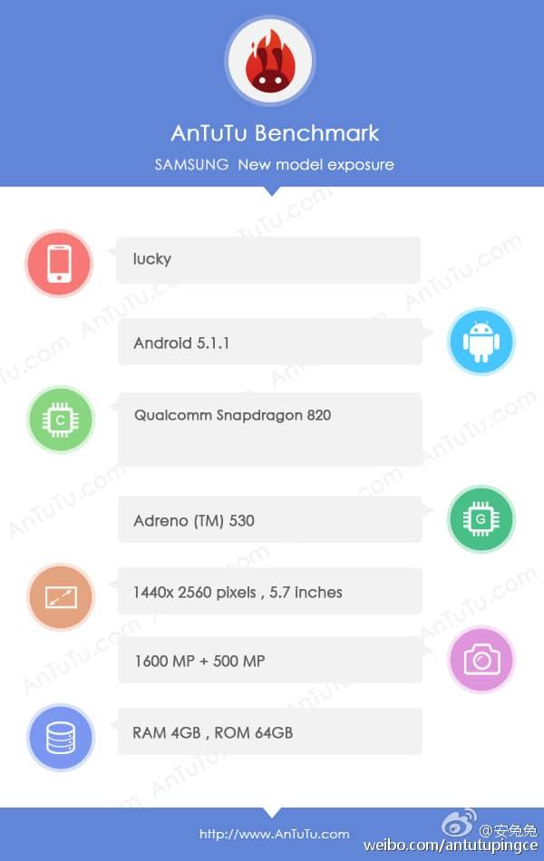 Galaxy S7 AnTuTu