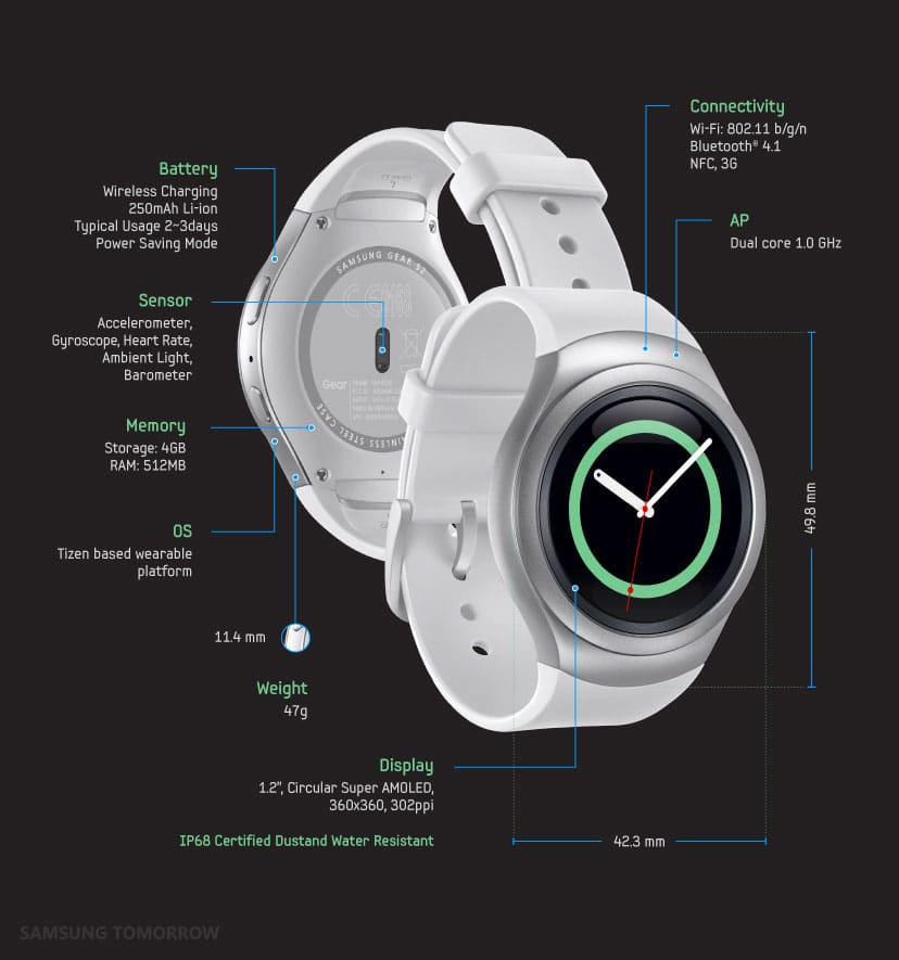 Samsung Gear S2 specifications