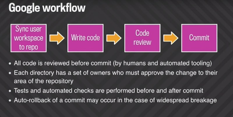 Google workflow code
