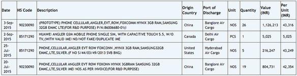 Nexus 6 zauba